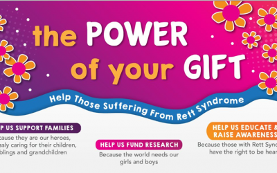 The Power of Your Gift – Thank You